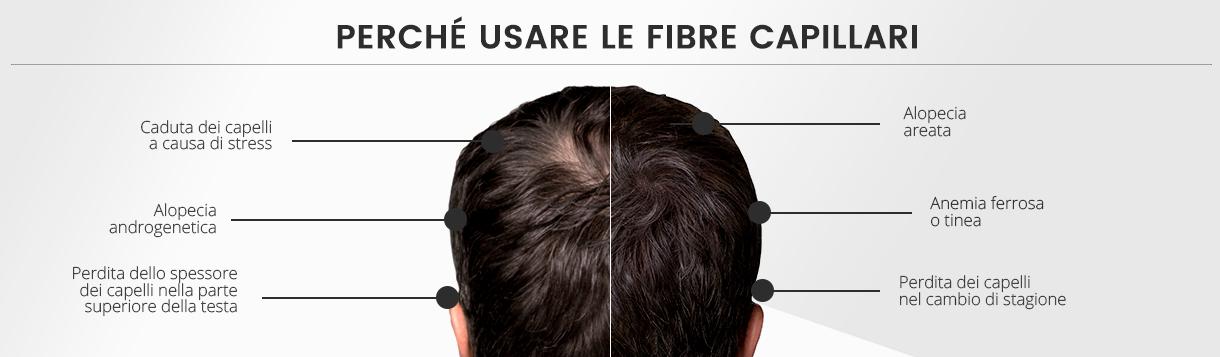 Usare le fibre per capelli